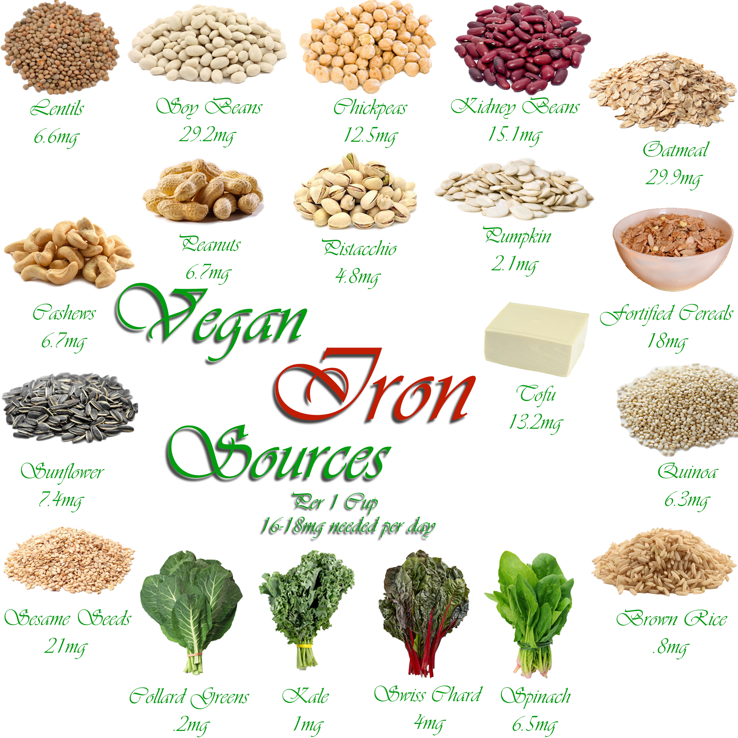 AterImber.com - The Veg Life - Vegan Nutrient Collage Series - Where Do Vegans Get Their Iron?
