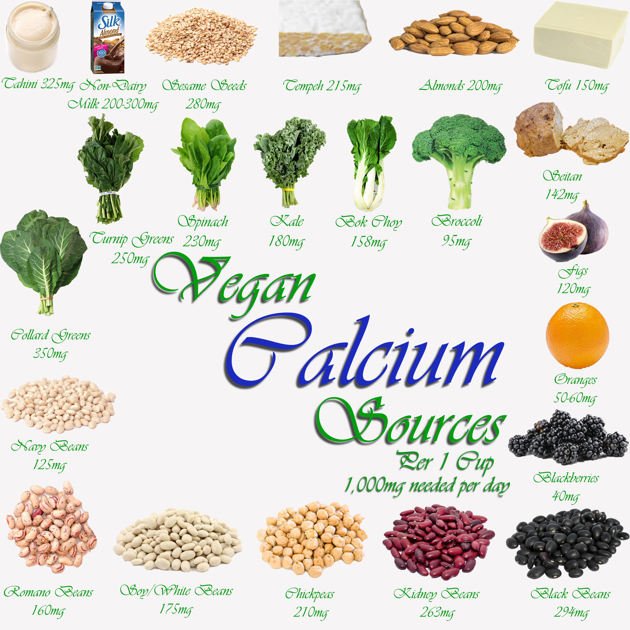 AterImber.com - The Veg Life - Vegan Tips - Nutrient Collage - Calcium - vegan, vegan food, vegan nutrients
