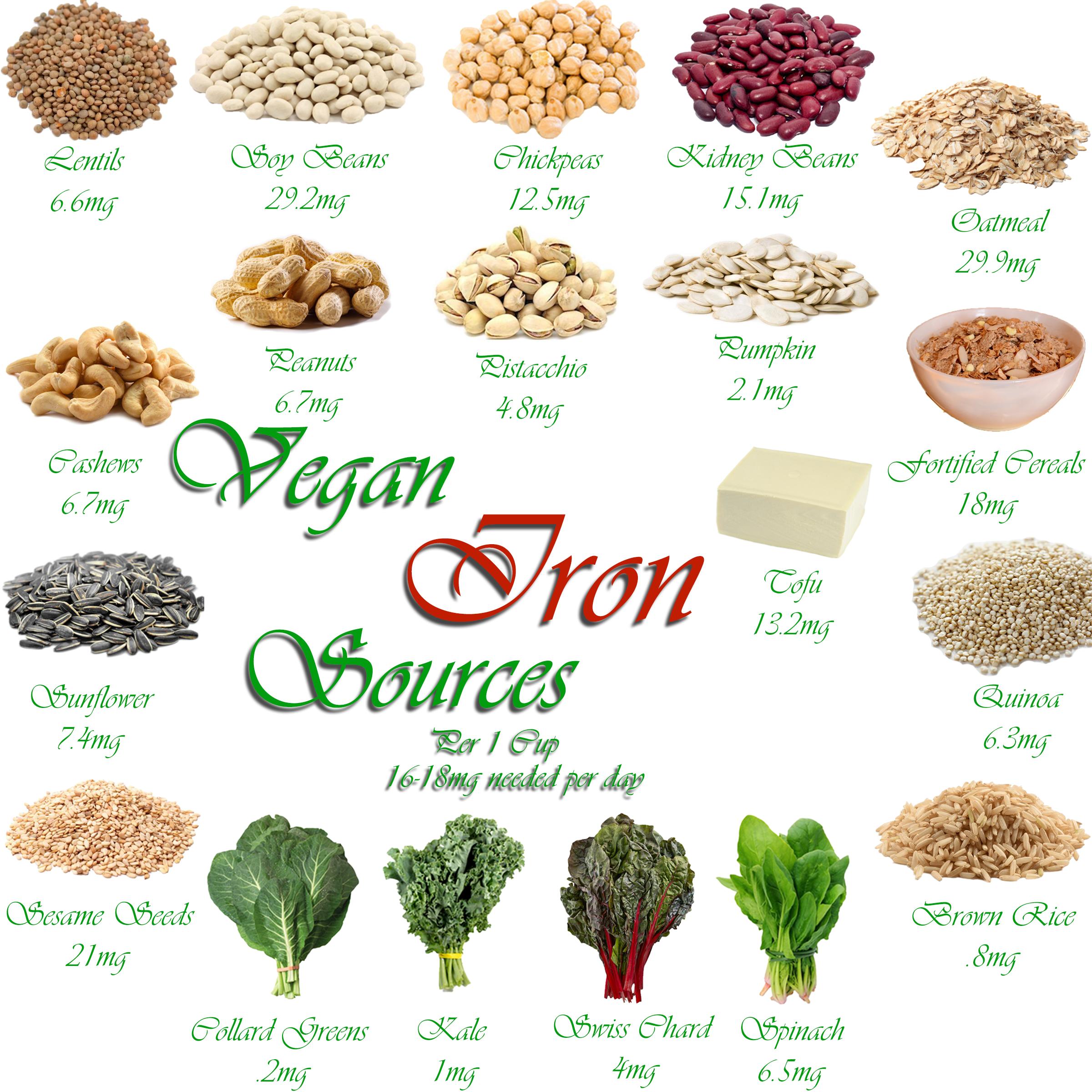 AterImber.com - The Veg Life - Vegan Nutrient Collage Series - Where Do Vegans Get Their Iron?
