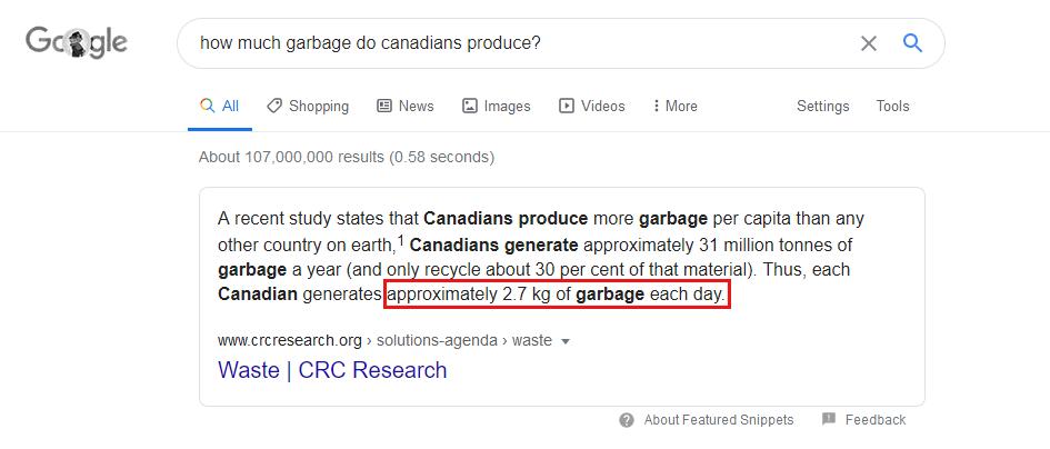 AterImber.com - No. Mad. - Zero Waste - Garbage Canadians Produce Per DAY - trash, sustainability, minimalism, eco-minimalist, less waste
